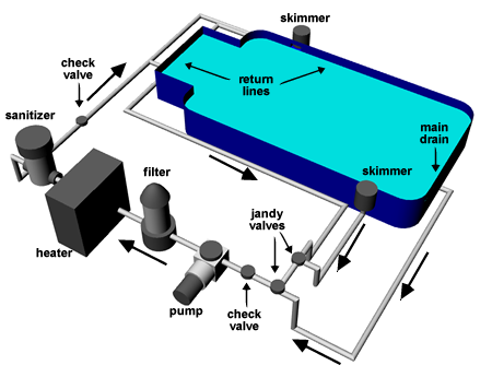 swimming-pool-system-diagram